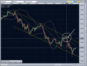 20090324_eurusd_channel
