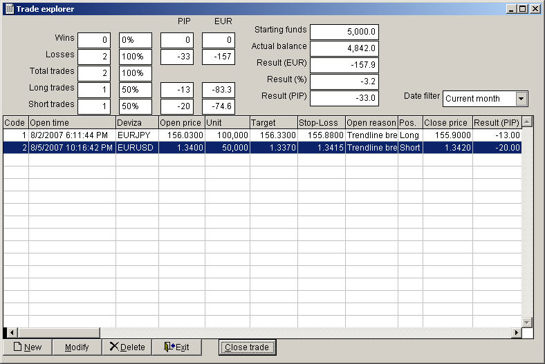 Forex trade journal excel