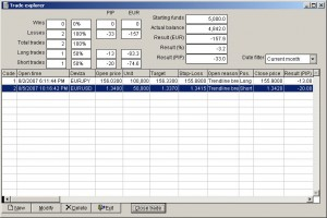 Forex trade journal software free